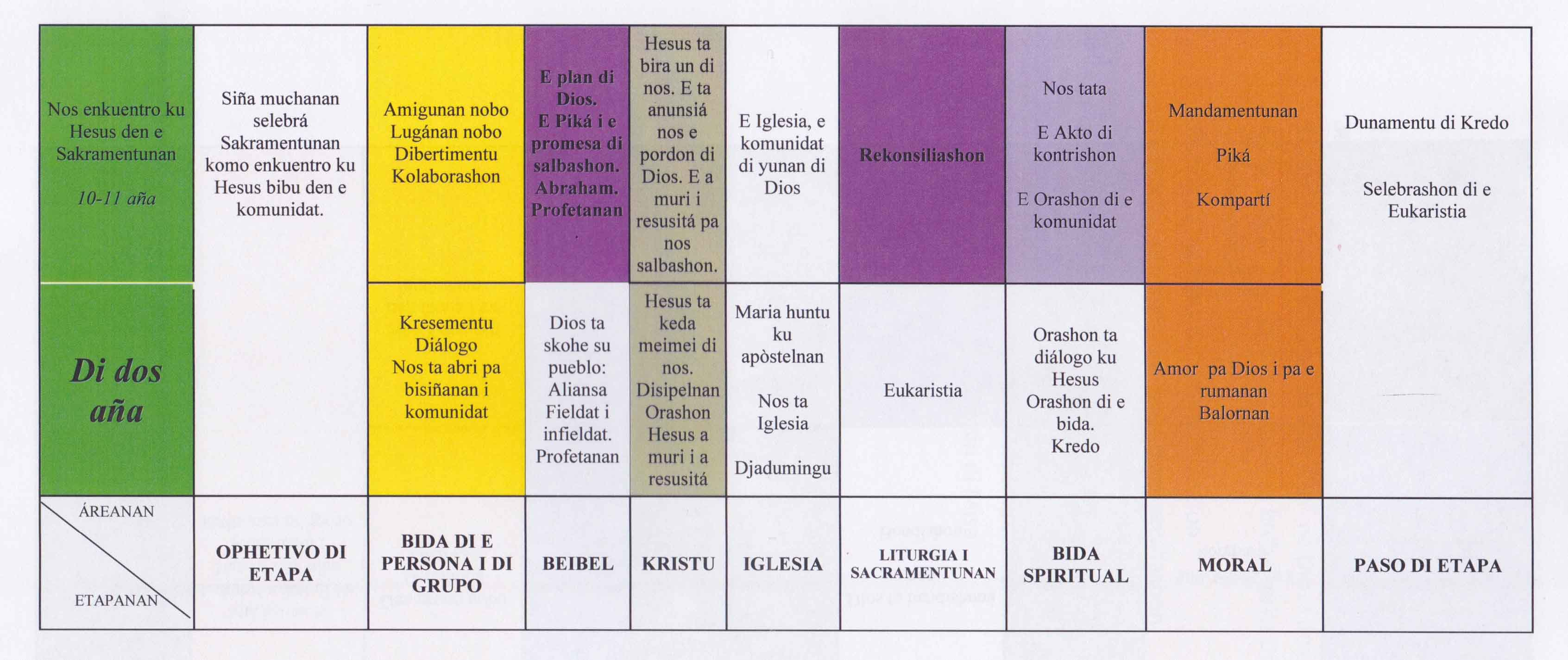 catechesis_2